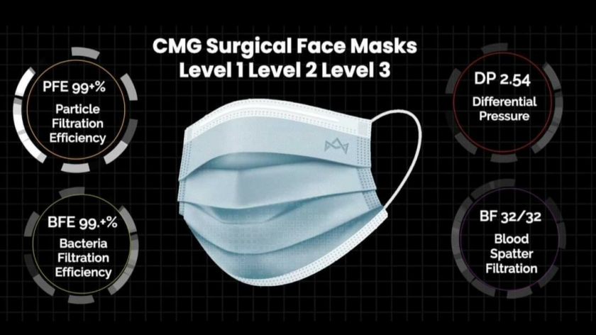 Crown Mutual Group Medical Grade Mask Product Information